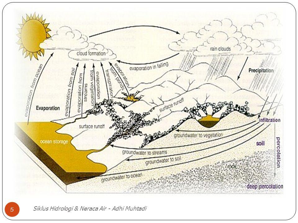KESEIMBANGAN AIR (WATER BALANCE) Siklus Hidrologi & Neraca Air - Adhi Muhtadi 6 Keseimbangan air : Perhit inflow dan outflow dlm periode ttt.