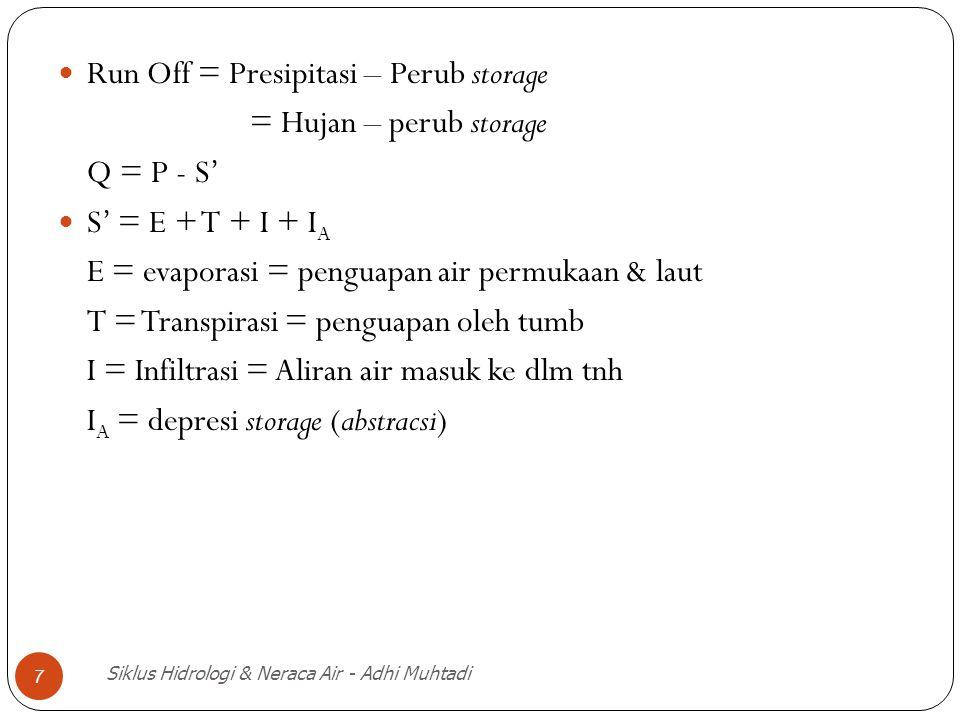 Siklus Hidrologi & Neraca Air - Adhi Muhtadi 7 Run Off = Presipitasi – Perub storage = Hujan – perub storage Q = P - S' S' = E + T + I + I A E = evapo