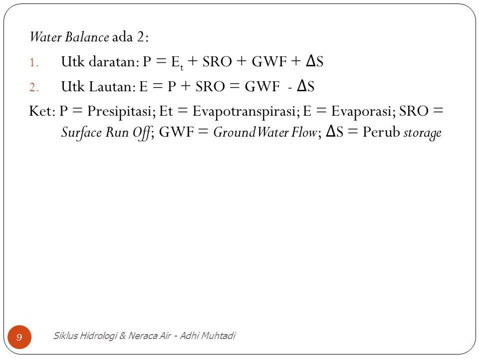 9 Water Balance ada 2: 1. Utk daratan: P = E t + SRO + GWF + Δ S 2. Utk Lautan: E = P + SRO = GWF - Δ S Ket: P = Presipitasi; Et = Evapotranspirasi; E