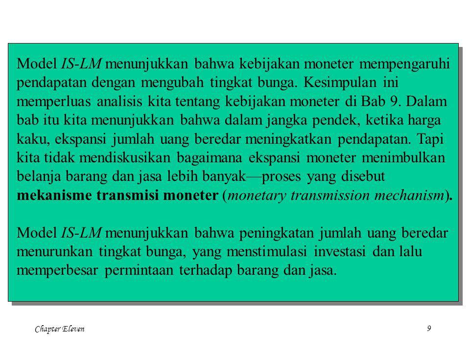 Chapter Eleven8 IS r Y LM A B +M+M Misalnya peningkatan jumlah uang beredar. Kurva LM bergeser ke bawah dan menurunkan tingkat bunga yang menaikkan