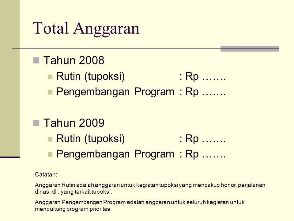 Total Anggaran Tahun 2008 Rutin (tupoksi): Rp ……. Pengembangan Program: Rp ……. Tahun 2009 Rutin (tupoksi): Rp ……. Pengembangan Program: Rp ……. Catatan