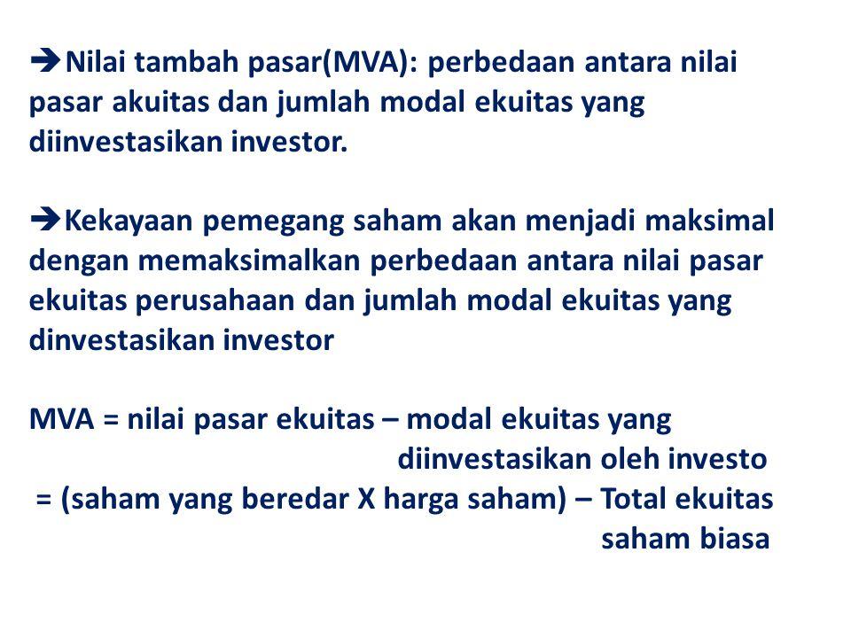  Nilai tambah pasar(MVA): perbedaan antara nilai pasar akuitas dan jumlah modal ekuitas yang diinvestasikan investor.  Kekayaan pemegang saham akan