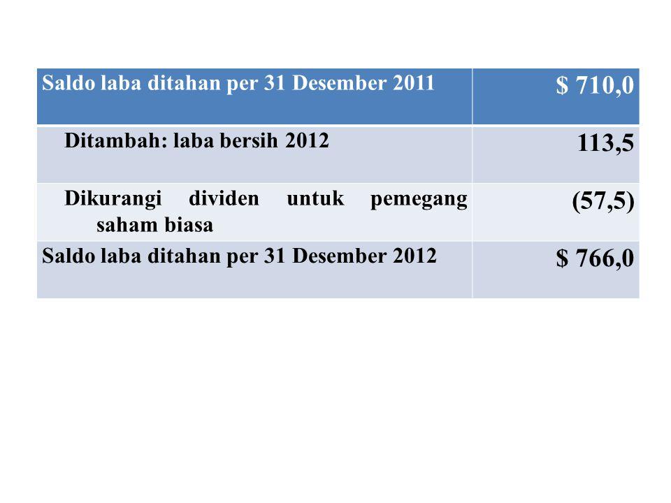 Saldo laba ditahan per 31 Desember 2011 $ 710,0 Ditambah: laba bersih 2012 113,5 Dikurangi dividen untuk pemegang saham biasa (57,5) Saldo laba ditahan per 31 Desember 2012 $ 766,0