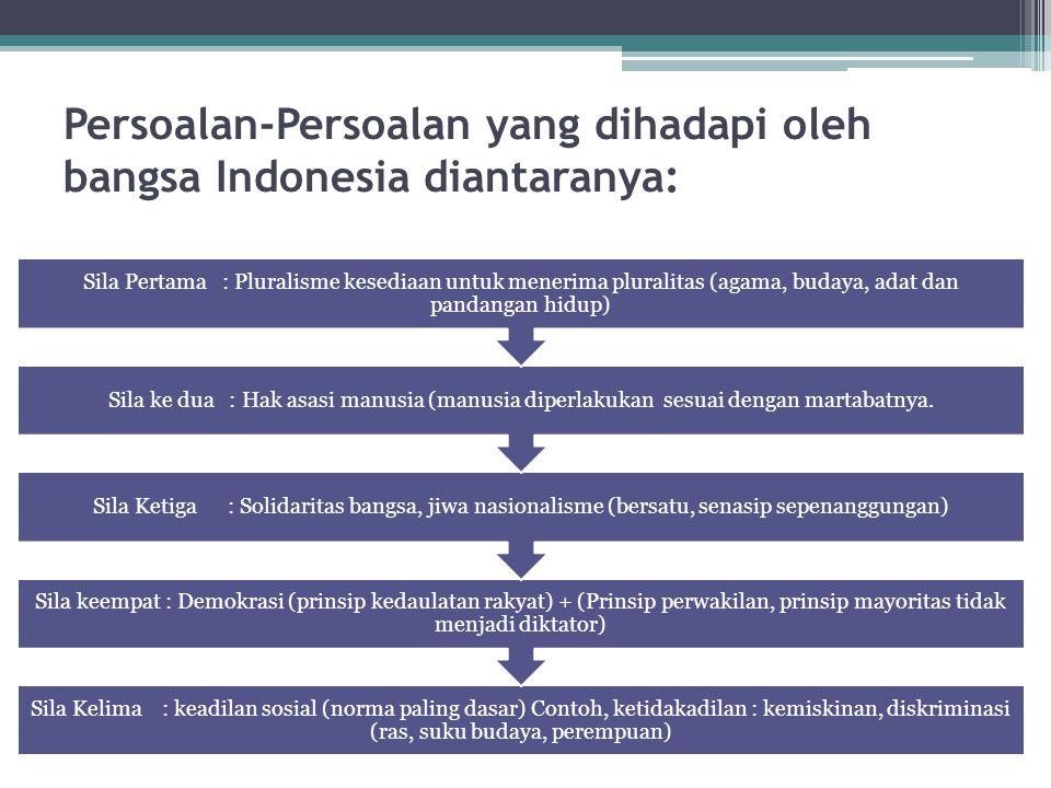 Persoalan-Persoalan yang dihadapi oleh bangsa Indonesia diantaranya: Sila Kelima : keadilan sosial (norma paling dasar) Contoh, ketidakadilan : kemisk