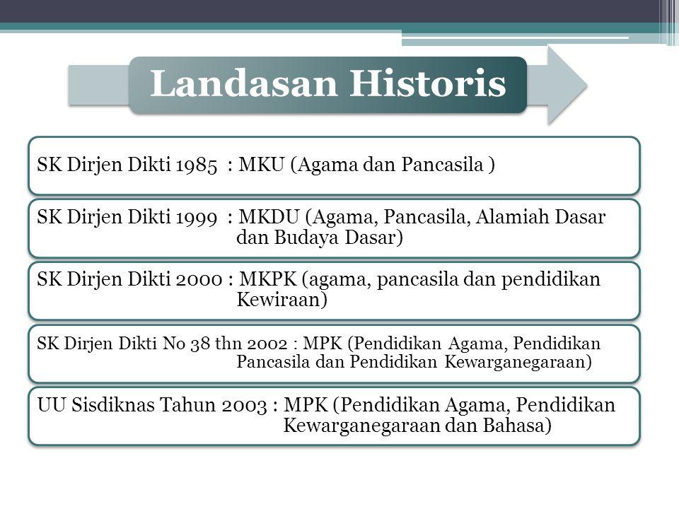 Landasan Historis SK Dirjen Dikti 1985 : MKU (Agama dan Pancasila ) SK Dirjen Dikti 1999 : MKDU (Agama, Pancasila, Alamiah Dasar dan Budaya Dasar) SK