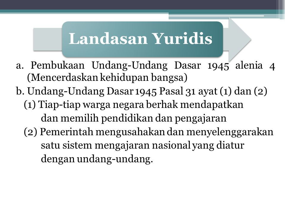 Landasan Yuridis a.Pembukaan Undang-Undang Dasar 1945 alenia 4 (Mencerdaskan kehidupan bangsa) b.