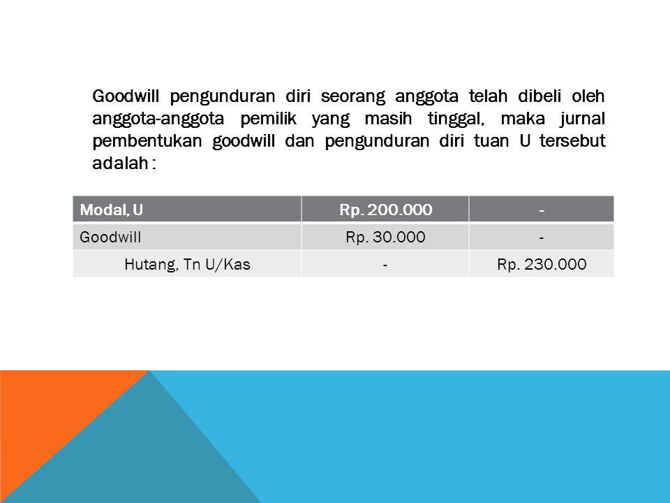 Goodwill pengunduran diri seorang anggota telah dibeli oleh anggota-anggota pemilik yang masih tinggal, maka jurnal pembentukan goodwill dan pengunduran diri tuan U tersebut adalah : Modal, URp.