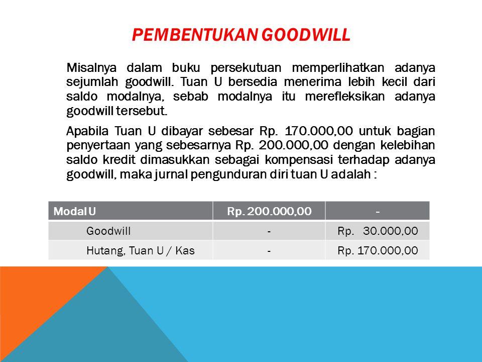 PEMBENTUKAN GOODWILL Misalnya dalam buku persekutuan memperlihatkan adanya sejumlah goodwill.