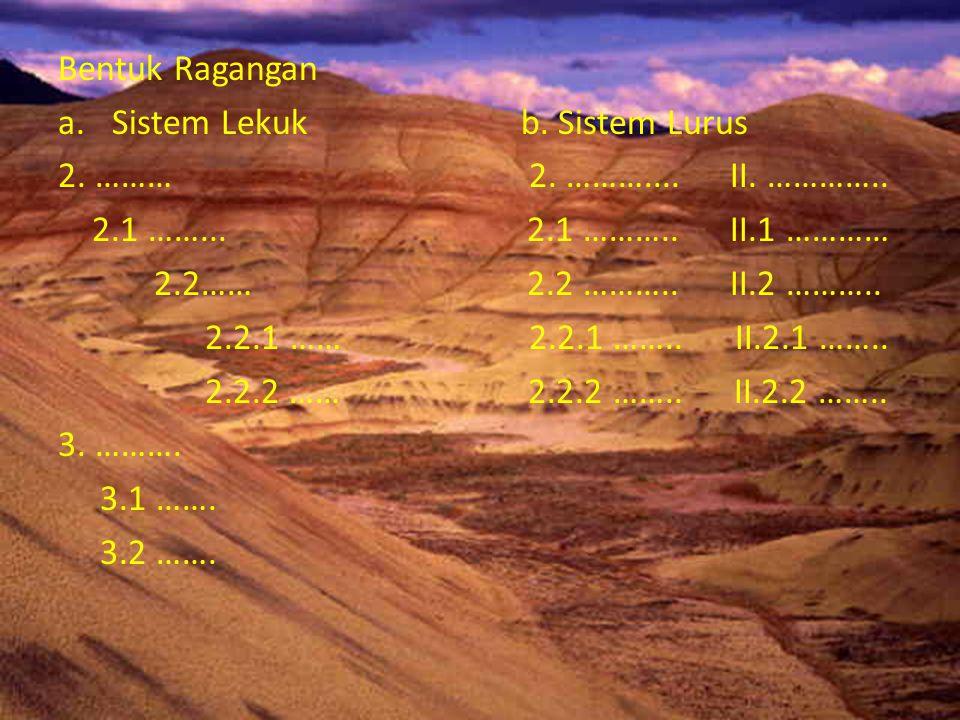 Bentuk Ragangan a.Sistem Lekuk b. Sistem Lurus 2. ……… 2. ………....II. ………….. 2.1 ……... 2.1 ………..II.1 ………… 2.2…… 2.2 ……….. II.2 ……….. 2.2.1 …… 2.2.1 ……..