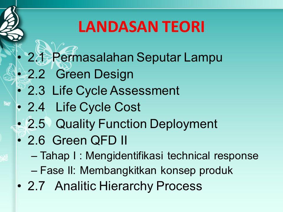 PEMBAHASAN Sebagai ilustrasi untuk menggambarkan metode Green QFD II, pada penelitian ini diterapkan dalam produk lampu.