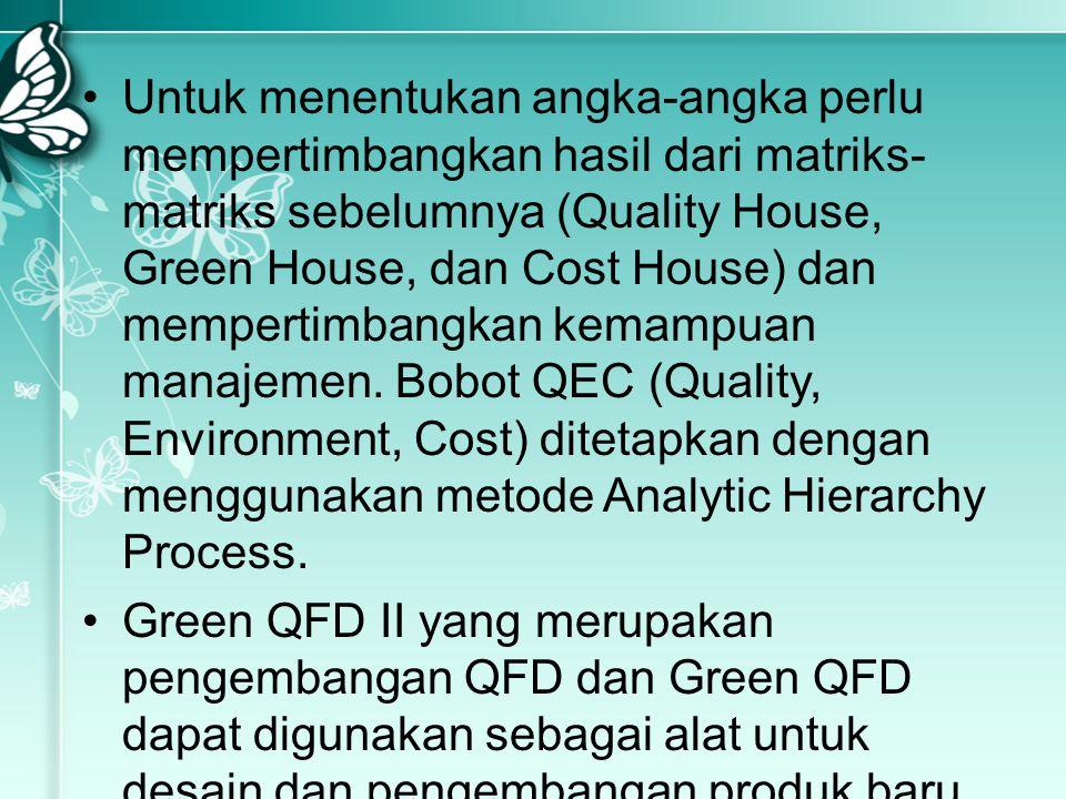 Untuk menentukan angka-angka perlu mempertimbangkan hasil dari matriks- matriks sebelumnya (Quality House, Green House, dan Cost House) dan mempertimb