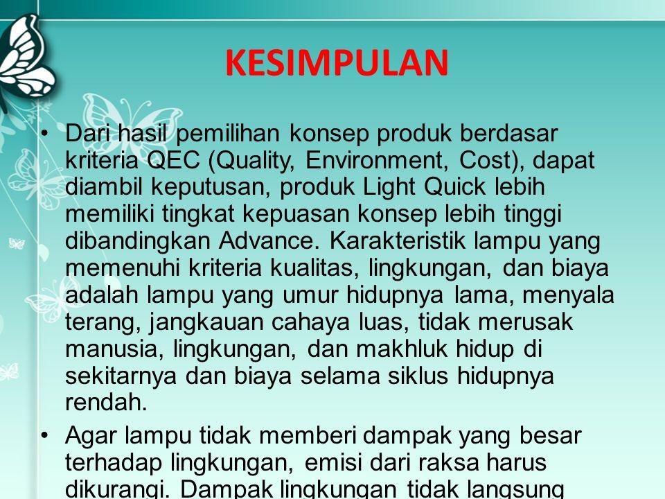 KESIMPULAN Dari hasil pemilihan konsep produk berdasar kriteria QEC (Quality, Environment, Cost), dapat diambil keputusan, produk Light Quick lebih me