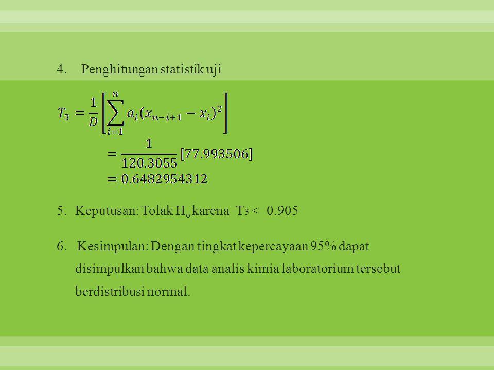 4.Penghitungan statistik uji 5.Keputusan: Tolak H o karena T 3 < 0.905 6. Kesimpulan: Dengan tingkat kepercayaan 95% dapat disimpulkan bahwa data anal