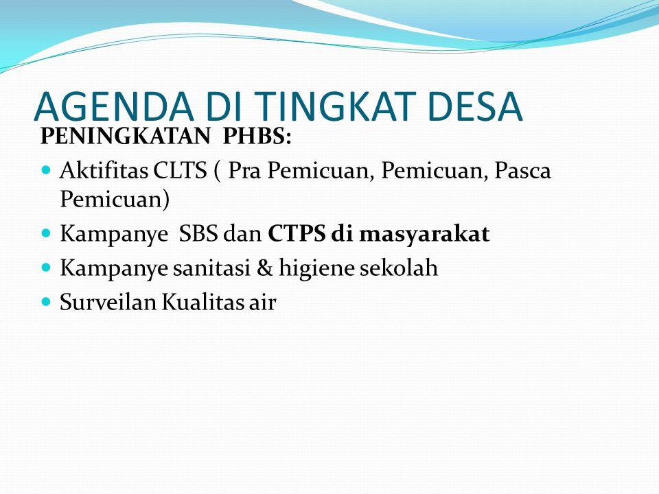 AGENDA DI TINGKAT DESA PENINGKATAN PHBS: Aktifitas CLTS ( Pra Pemicuan, Pemicuan, Pasca Pemicuan) Kampanye SBS dan CTPS di masyarakat Kampanye sanitas