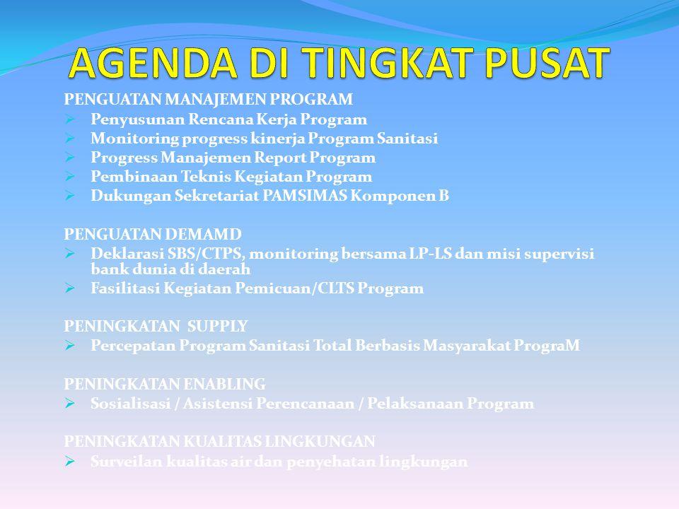 AGENDA DI TINGKAT PROVINSI PENGUATAN KAPASITAS: Pelatihan STBM Program Pamsimas II Kesehatan untuk petugas Kecamatan/Desa Monitoring dan evaluasi petugas Provinsi PENGUATAN MANAJEMEN PROGRAM Penyusunan Rencana Kerja Program Pamsimas II Kesehatan di Pusat Mengikuti Progress Manajemen Report Program (Kegiatan Pusat) Dukungan Sekretariat PAMSIMAS II Kesehatan (Propinsi)
