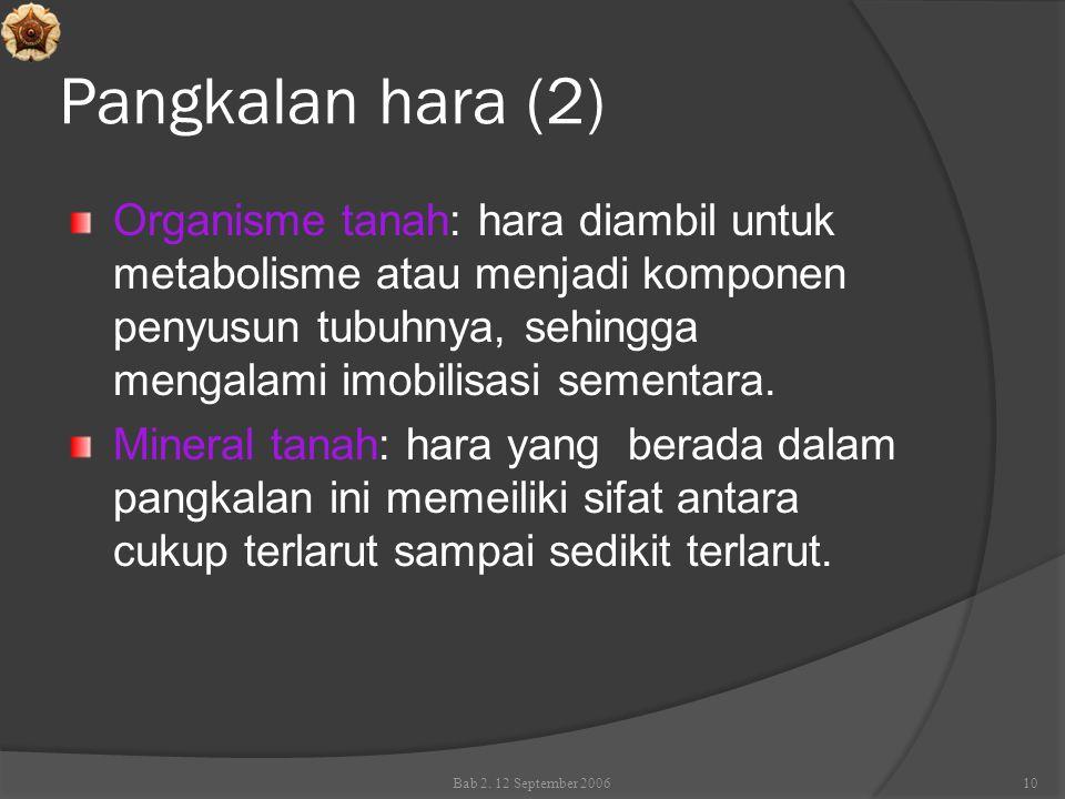 Pangkalan hara (2) Organisme tanah: hara diambil untuk metabolisme atau menjadi komponen penyusun tubuhnya, sehingga mengalami imobilisasi sementara.