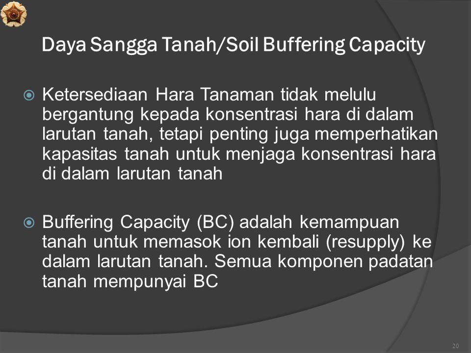 Daya Sangga Tanah/Soil Buffering Capacity  Ketersediaan Hara Tanaman tidak melulu bergantung kepada konsentrasi hara di dalam larutan tanah, tetapi p
