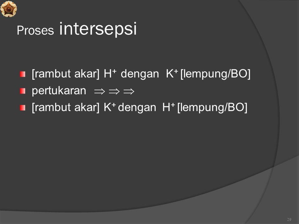 Proses intersepsi [rambut akar] H + dengan K + [lempung/BO] pertukaran    [rambut akar] K + dengan H + [lempung/BO] 29