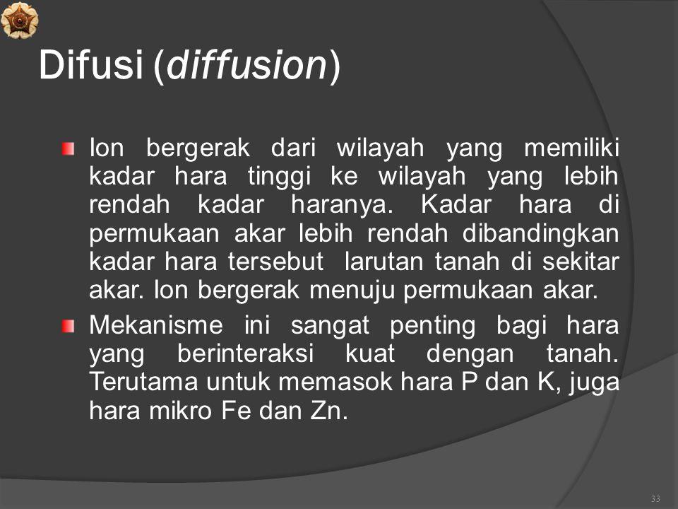 Difusi (diffusion) Ion bergerak dari wilayah yang memiliki kadar hara tinggi ke wilayah yang lebih rendah kadar haranya. Kadar hara di permukaan akar