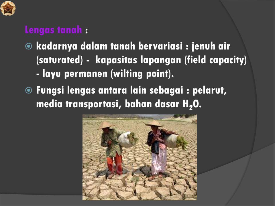 Lengas tanah :  kadarnya dalam tanah bervariasi : jenuh air (saturated) - kapasitas lapangan (field capacity) - layu permanen (wilting point).  Fung