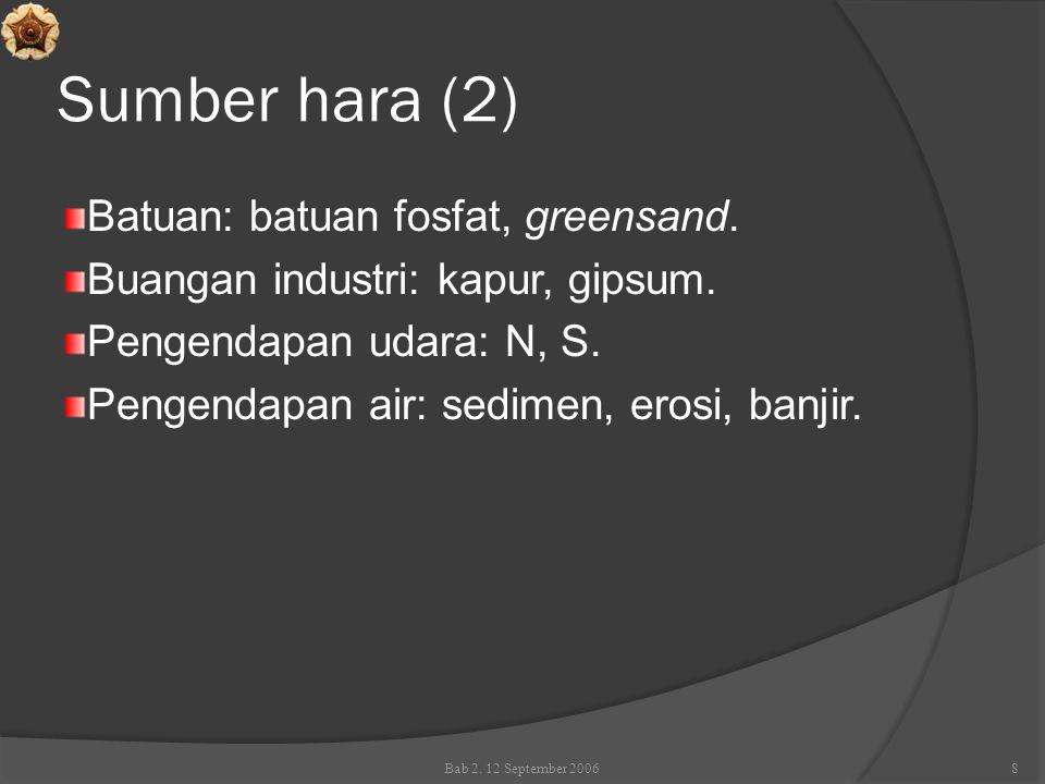 Sumber hara (2) Batuan: batuan fosfat, greensand. Buangan industri: kapur, gipsum. Pengendapan udara: N, S. Pengendapan air: sedimen, erosi, banjir. B