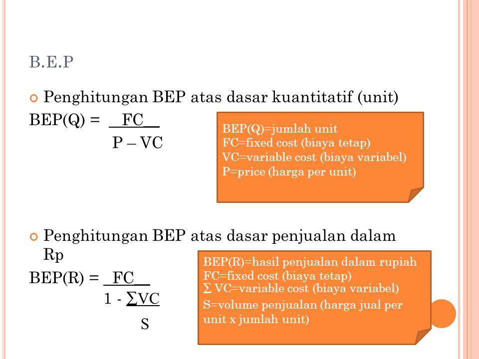 B.E.PB.E.P Penghitungan BEP atas dasar kuantitatif (unit) BEP(Q) = FC__ P – VC Penghitungan BEP atas dasar penjualan dalam Rp BEP(R) = FC__ 1 - ∑ VC S