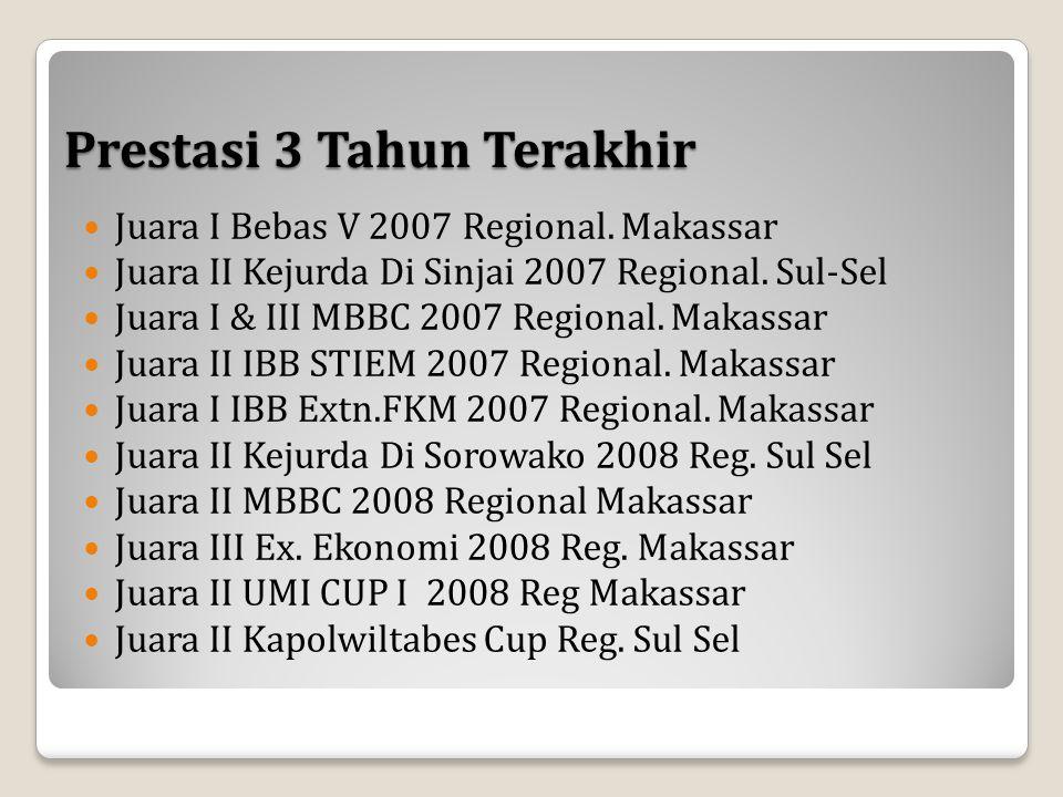 Prestasi 3 Tahun Terakhir Juara I Bebas V 2007 Regional. Makassar Juara II Kejurda Di Sinjai 2007 Regional. Sul-Sel Juara I & III MBBC 2007 Regional.
