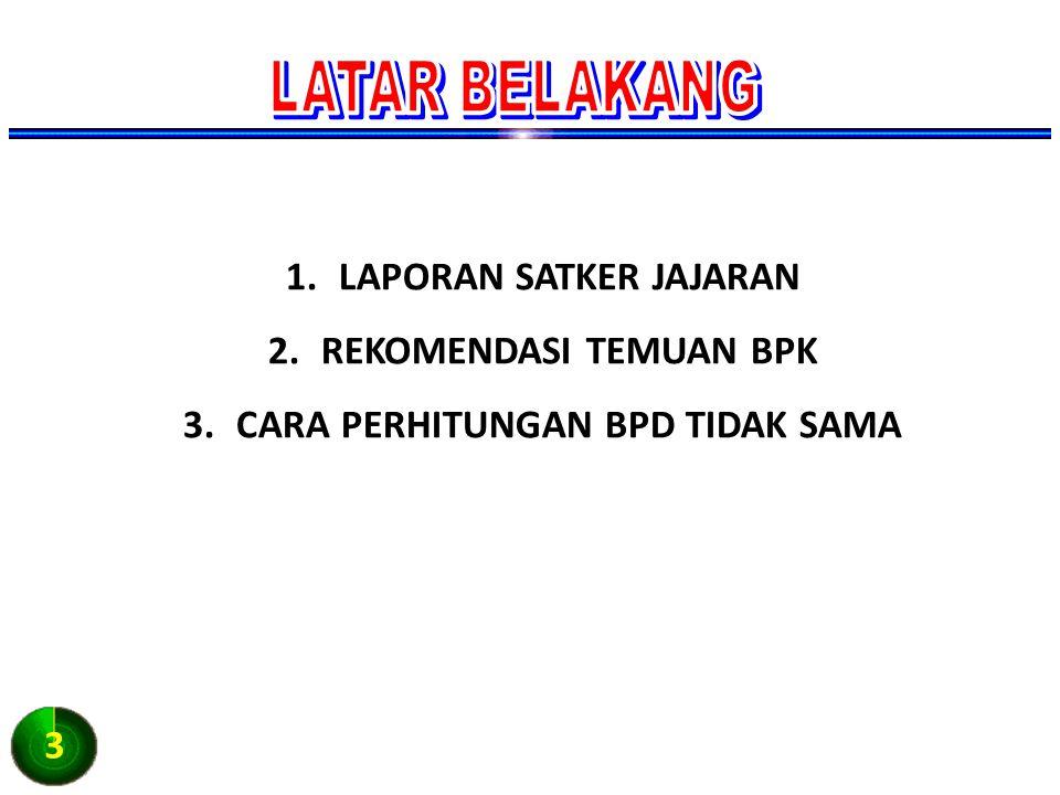 Perjalanan dinas jabatan Perjalanan dinas pindah (mutasi) PMK No. 113/PMK.05 TH 2012 2
