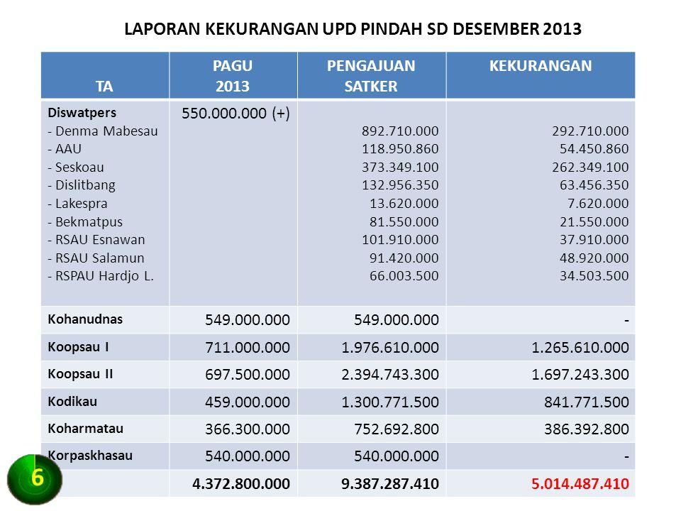 Pejalan dinas pindah adalah personel yg tercantum dalam surat perintah utk melaksanakan pindah yaitu: a. Personel TNI AU (militer/PNS), yg mendapatkan