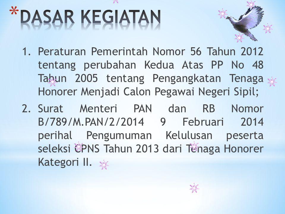 1. Peraturan Pemerintah Nomor 56 Tahun 2012 tentang perubahan Kedua Atas PP No 48 Tahun 2005 tentang Pengangkatan Tenaga Honorer Menjadi Calon Pegawai