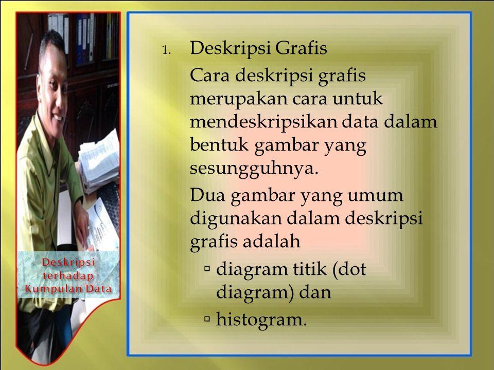 1. Deskripsi Grafis Cara deskripsi grafis merupakan cara untuk mendeskripsikan data dalam bentuk gambar yang sesungguhnya. Dua gambar yang umum diguna