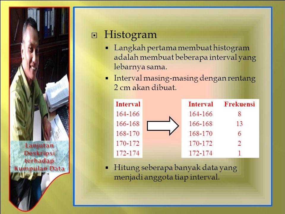  Histogram  Langkah pertama membuat histogram adalah membuat beberapa interval yang lebarnya sama.  Interval masing-masing dengan rentang 2 cm akan