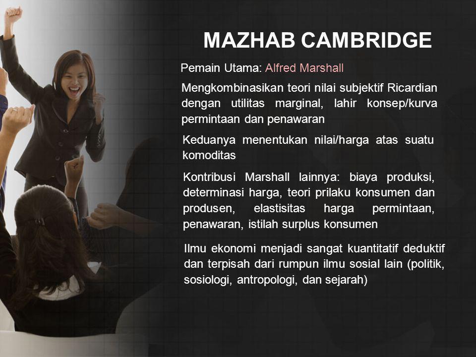 MAZHAB CAMBRIDGE Pemain Utama: Alfred Marshall Mengkombinasikan teori nilai subjektif Ricardian dengan utilitas marginal, lahir konsep/kurva permintaa