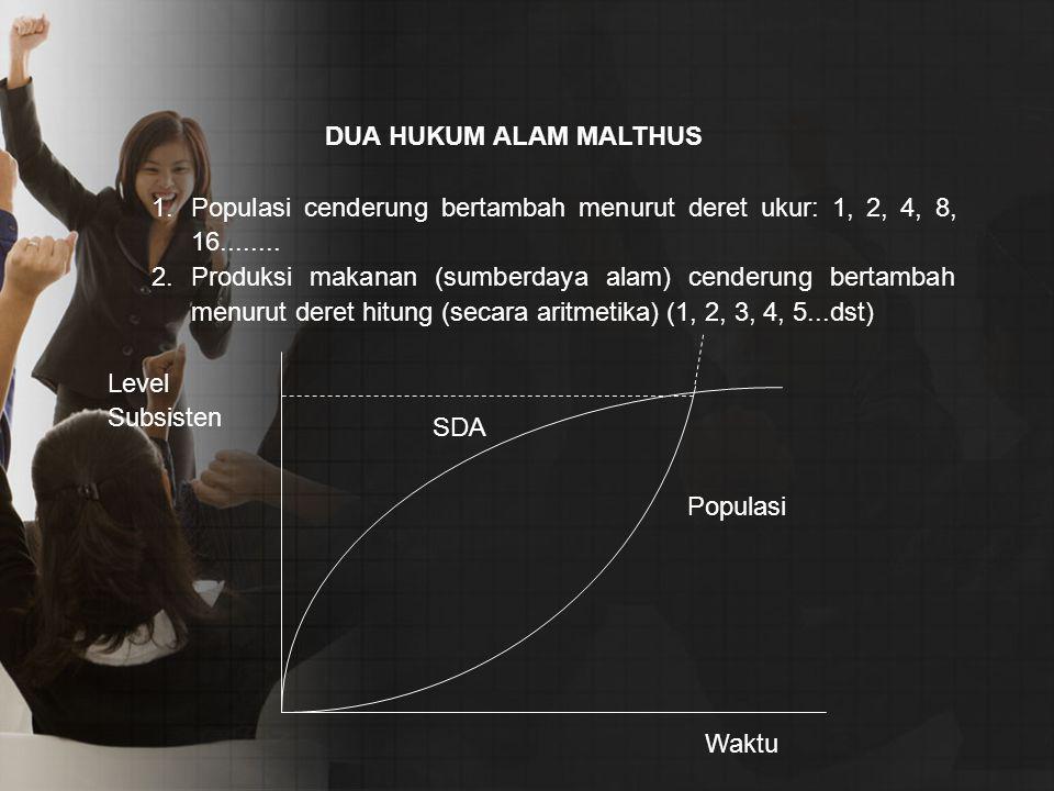 DUA HUKUM ALAM MALTHUS 1.Populasi cenderung bertambah menurut deret ukur: 1, 2, 4, 8, 16........
