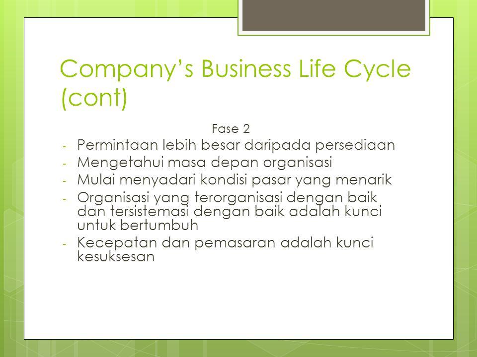 Company's Business Life Cycle (cont) Fase 2 - Permintaan lebih besar daripada persediaan - Mengetahui masa depan organisasi - Mulai menyadari kondisi pasar yang menarik - Organisasi yang terorganisasi dengan baik dan tersistemasi dengan baik adalah kunci untuk bertumbuh - Kecepatan dan pemasaran adalah kunci kesuksesan