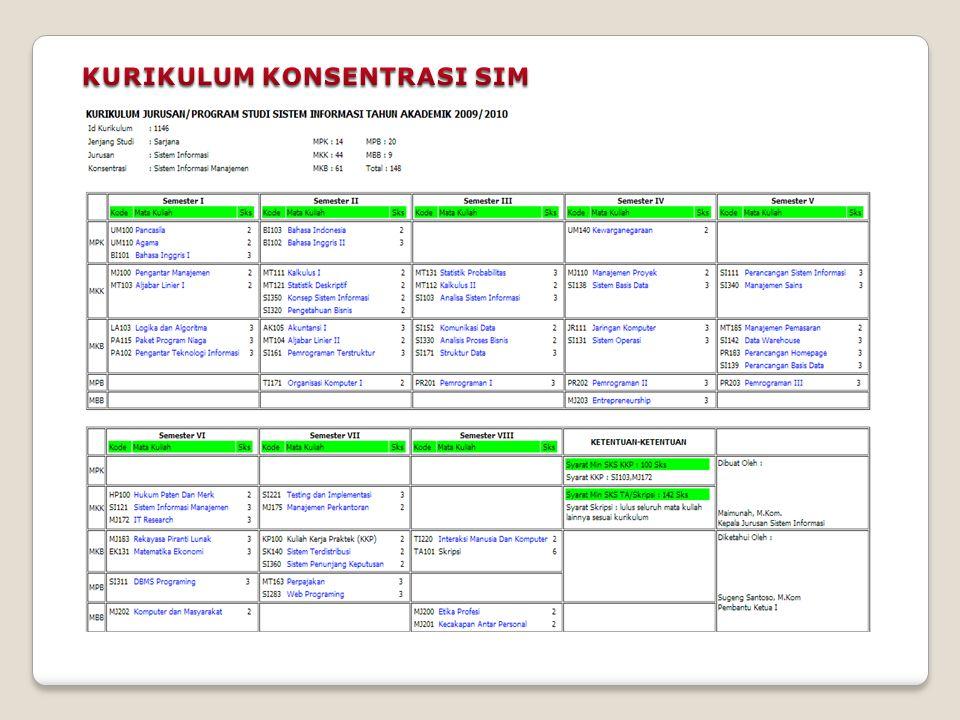 KURIKULUM JURUSAN/PROGRAM STUDI SISTEM INFORMASI TAHUN AKADEMIK 2009/2010