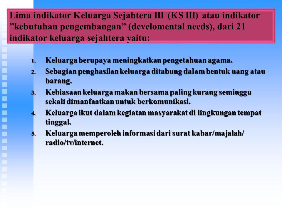 "Lima indikator Keluarga Sejahtera III (KS III) atau indikator ""kebutuhan pengembangan"" (develomental needs), dari 21 indikator keluarga sejahtera yait"