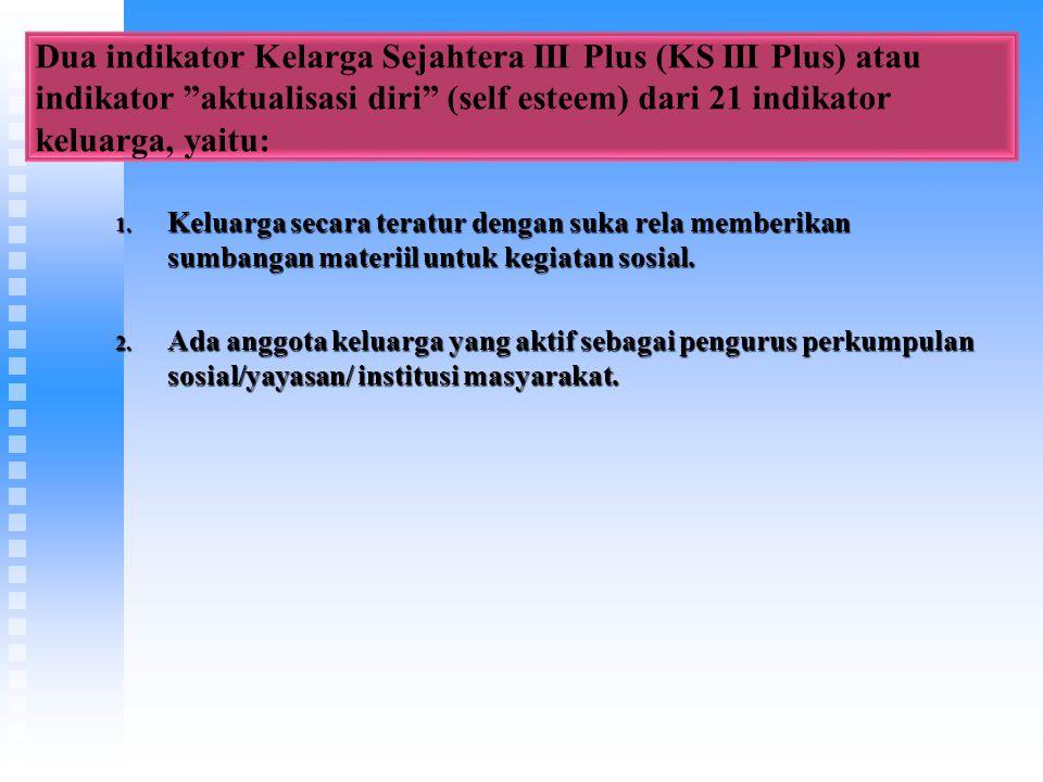 "Dua indikator Kelarga Sejahtera III Plus (KS III Plus) atau indikator ""aktualisasi diri"" (self esteem) dari 21 indikator keluarga, yaitu: 1. Keluarga"