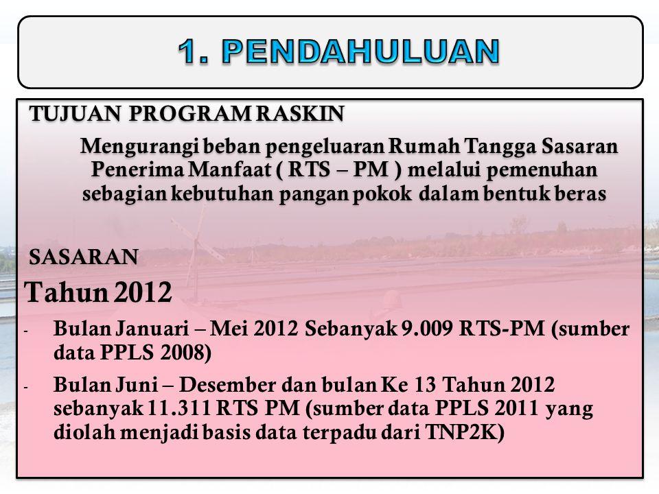 Tahun 2013 - Bulan Januari – Desember 2013 Sebanyak 9.437 RTS PM (sumber data PPLS 2011 yang diolah menjadi basis data terpadu dari TNP2K) - Tambahan Alokasi Raskin bulan Ke 13, 14 dan 15 sebagai Konsekuensi Kenaikan Harga BBM.