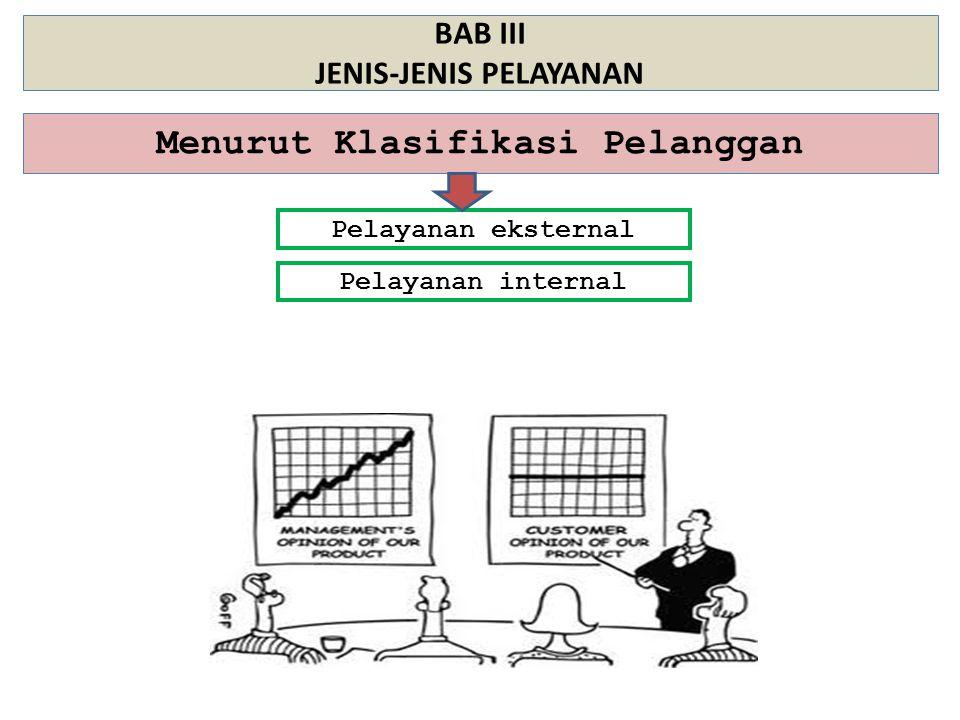 BAB III JENIS-JENIS PELAYANAN Menurut Klasifikasi Pelanggan Pelayanan eksternal Pelayanan internal