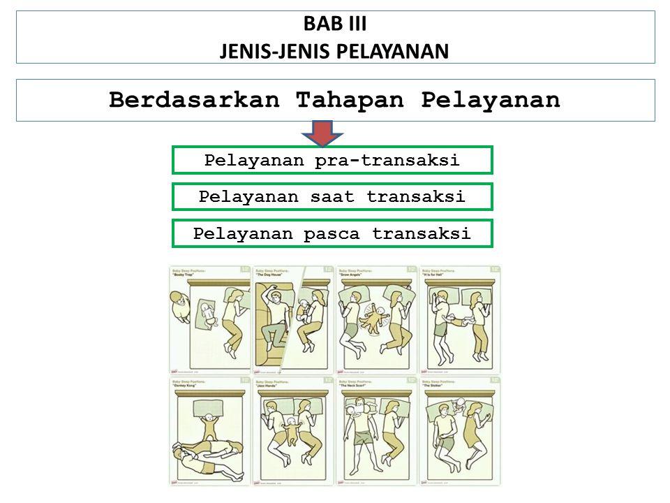 BAB III JENIS-JENIS PELAYANAN Berdasarkan Tahapan Pelayanan Pelayanan pra-transaksi Pelayanan saat transaksi Pelayanan pasca transaksi
