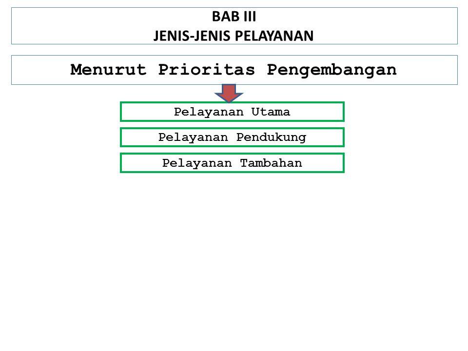 BAB III JENIS-JENIS PELAYANAN Menurut Prioritas Pengembangan Pelayanan Utama Pelayanan Pendukung Pelayanan Tambahan