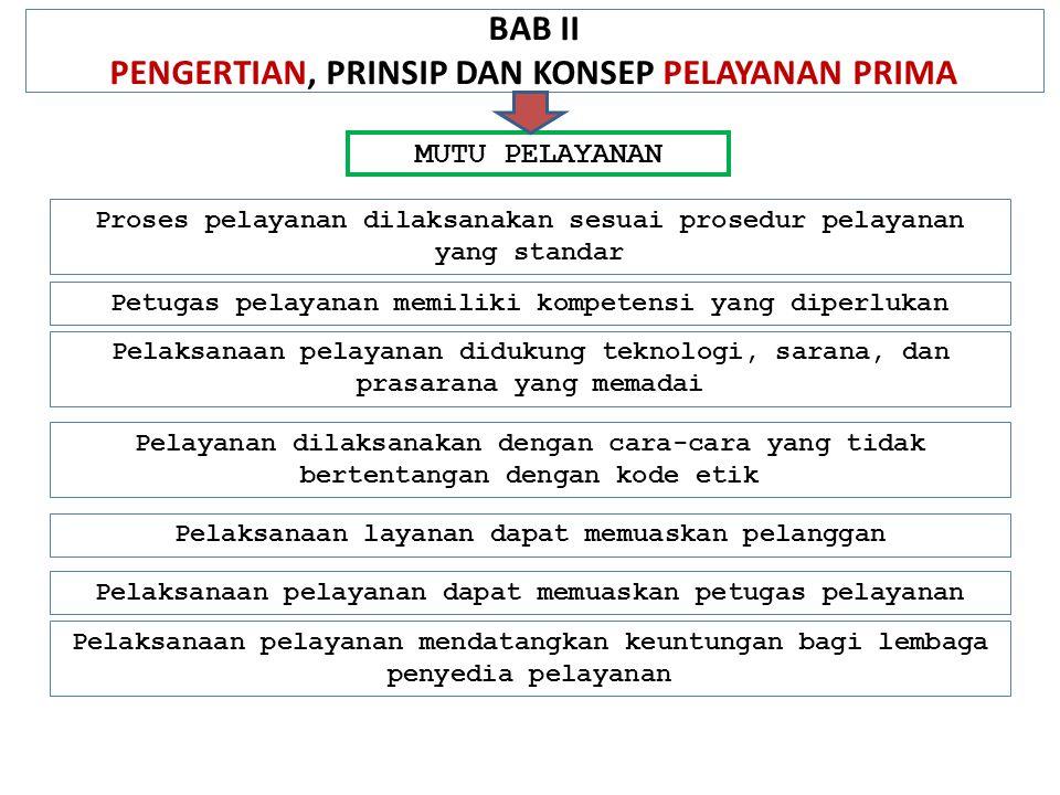BAB II PENGERTIAN, PRINSIP DAN KONSEP PELAYANAN PRIMA MUTU PELAYANAN Proses pelayanan dilaksanakan sesuai prosedur pelayanan yang standar Petugas pela