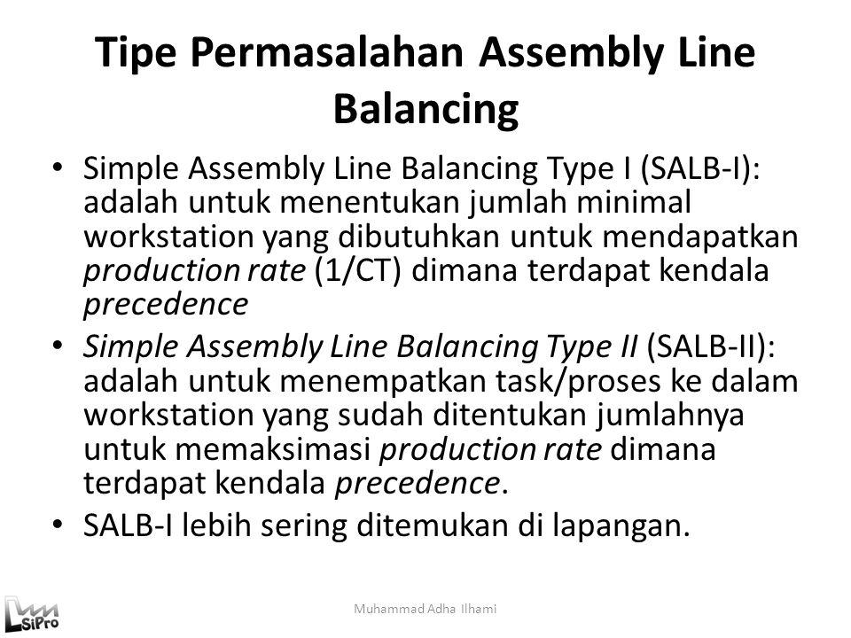 Tipe Permasalahan Assembly Line Balancing Muhammad Adha Ilhami Simple Assembly Line Balancing Type I (SALB-I): adalah untuk menentukan jumlah minimal