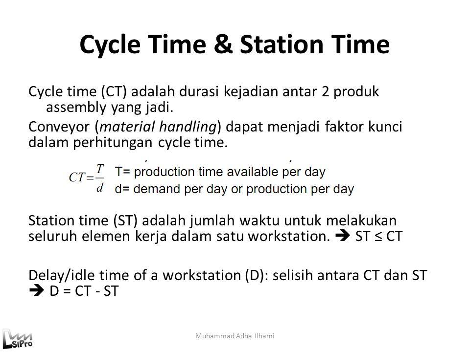 Cycle Time & Station Time Muhammad Adha Ilhami Cycle time (CT) adalah durasi kejadian antar 2 produk assembly yang jadi. Conveyor (material handling)