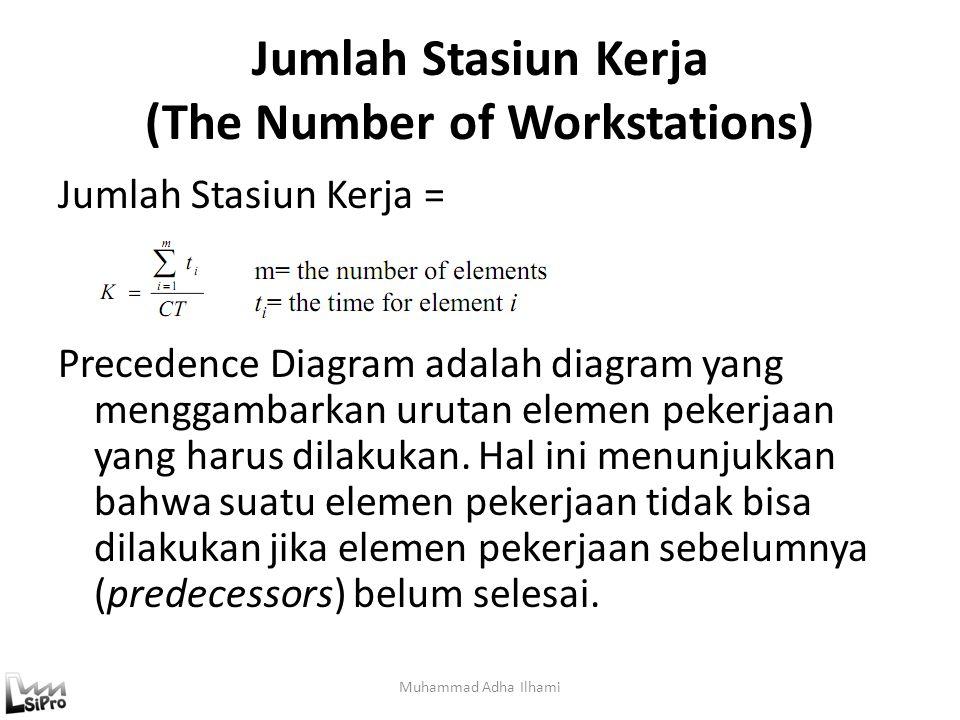 Jumlah Stasiun Kerja (The Number of Workstations) Muhammad Adha Ilhami Jumlah Stasiun Kerja = Precedence Diagram adalah diagram yang menggambarkan uru