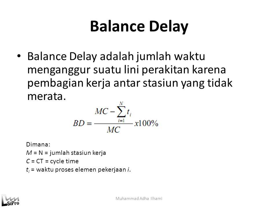Balance Delay Muhammad Adha Ilhami Balance Delay adalah jumlah waktu menganggur suatu lini perakitan karena pembagian kerja antar stasiun yang tidak m