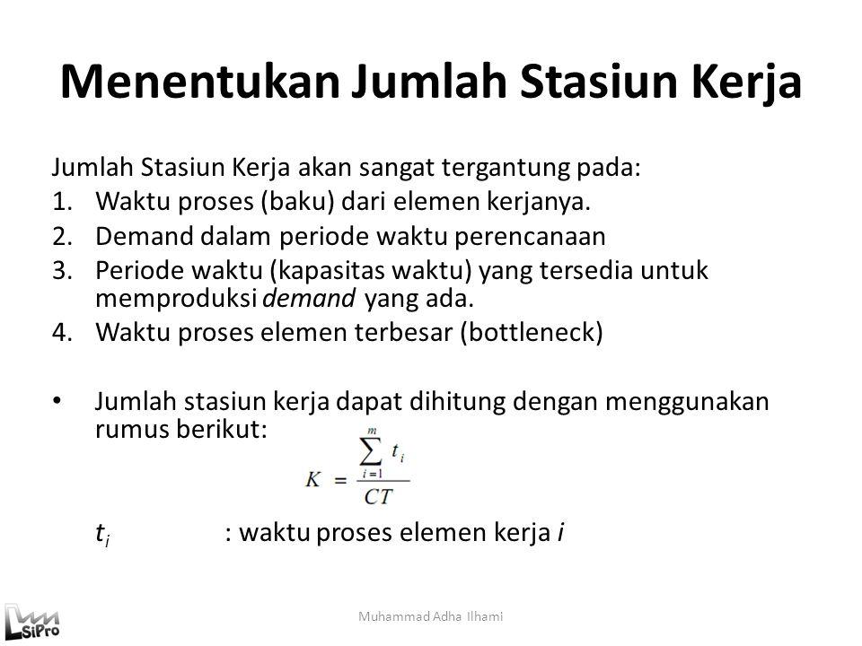 Menentukan Jumlah Stasiun Kerja Jumlah Stasiun Kerja akan sangat tergantung pada: 1.Waktu proses (baku) dari elemen kerjanya. 2.Demand dalam periode w