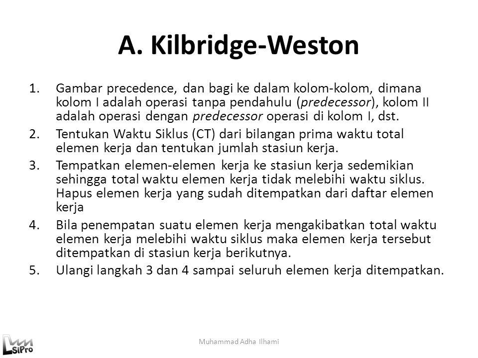 A. Kilbridge-Weston 1.Gambar precedence, dan bagi ke dalam kolom-kolom, dimana kolom I adalah operasi tanpa pendahulu (predecessor), kolom II adalah o