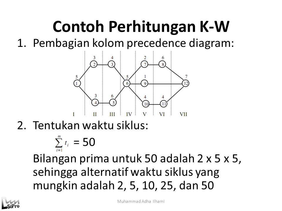 1.Pembagian kolom precedence diagram: 2.Tentukan waktu siklus: = 50 Bilangan prima untuk 50 adalah 2 x 5 x 5, sehingga alternatif waktu siklus yang mu